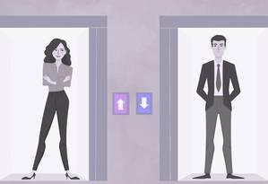 Commaisanos deestudo e emmaioriano ensino superior, mulheres setornaram uma mão de obra mais qualificada que a masculina Foto: Arte/O GLOBO