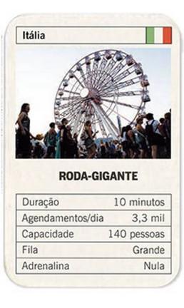 Roda-gigante Foto: Arte