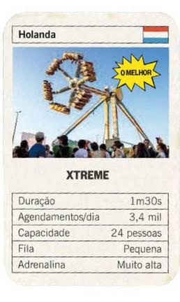 Xtreme Foto: Arte