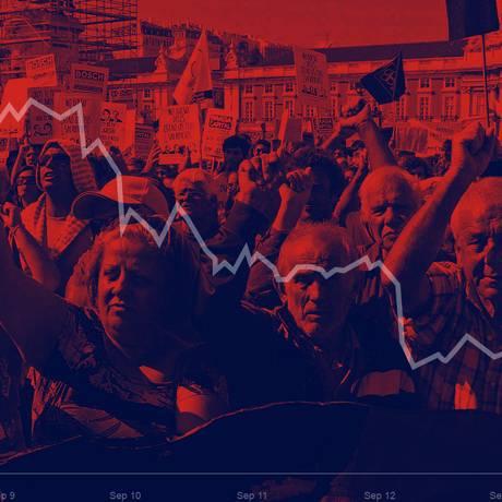 Os países que foram à lona e como estão hoje. Islândia, Grécia, Portugal, Espanha, Irlanda Foto: Infografia O Globo