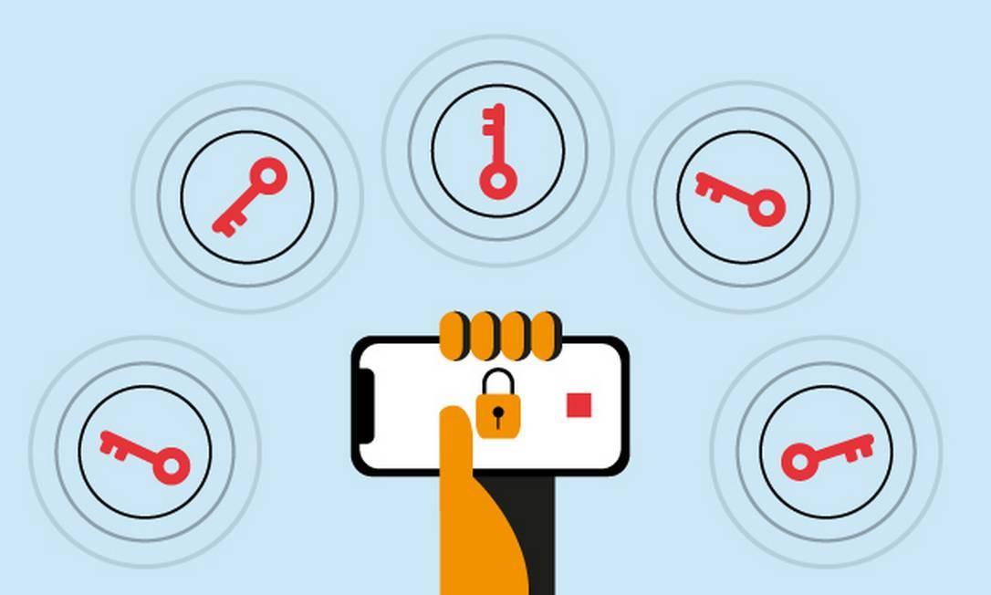 Para usar o Pix, é preciso cadastrar uma chave de identificação, que pode ser telefone celular, e-mail ou CPF Foto: Arte O Globo