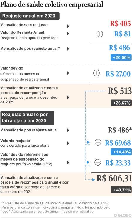 . Foto: Criação O Globo