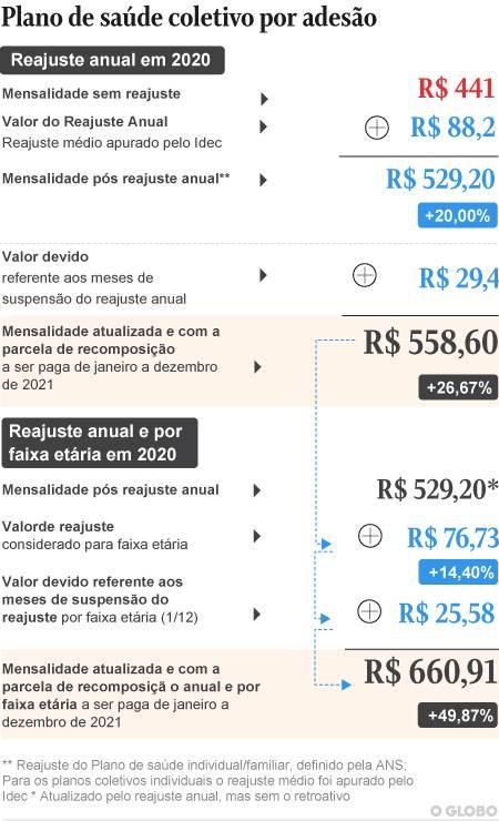 . Foto: Agência O Globo