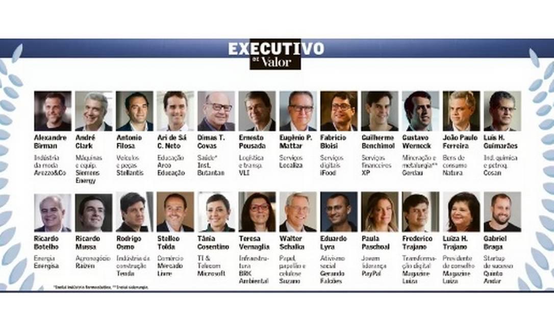 Vinte e quatro executivos foram reconhecidos em 19 setores e nas categorias presidente de conselho de administração, jovem liderança, transformação digital, ativismo social e startup de sucesso Foto: Divulgação