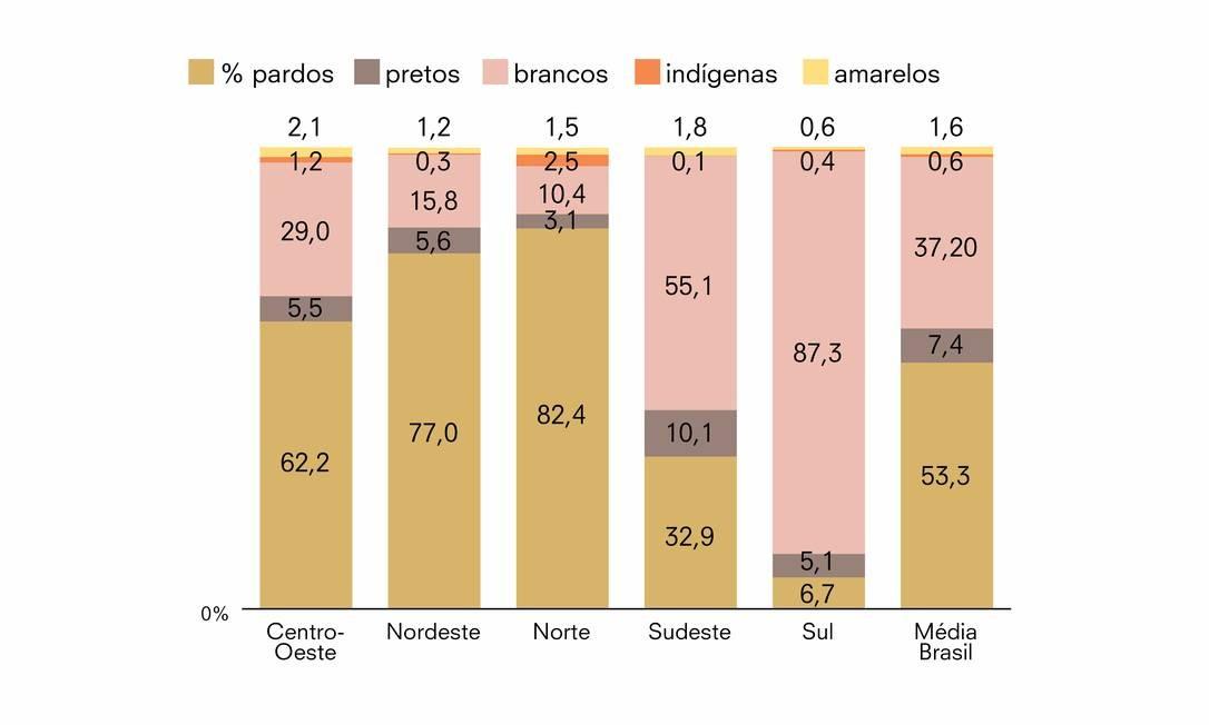  Foto: Dados do Brasil: Sivep Gripe / Opendatasus