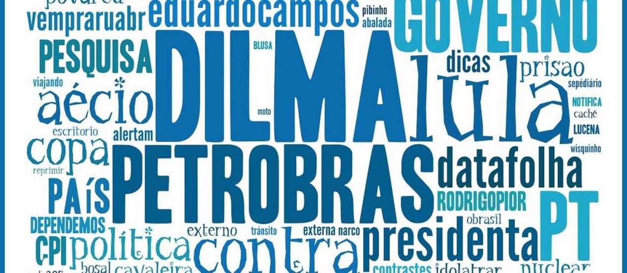 Escândalos. Ao analisar postagens que citam Dilma, Petrobras aparece com destaque Foto: Divulgação / Divulgação