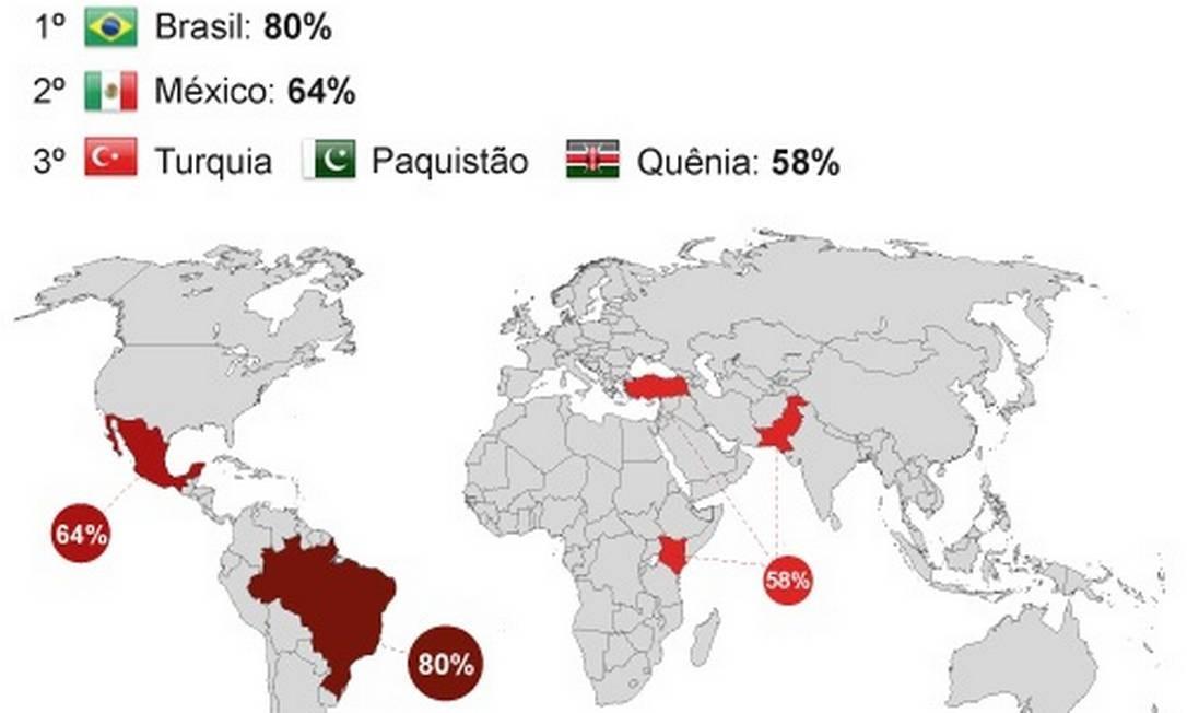 Brasil é o número 1 no medo de tortura em caso de detenção Foto: /