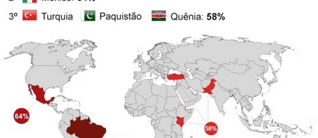 Brasil é o número 1 no medo de tortura em caso de detenção