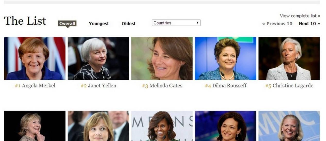 A presidente Dilma Rousseff, junto a outras líderes mundiais, no site da Forbes Foto: Reprodução Internet