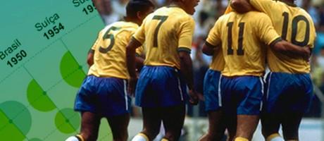 Especial de todos os jogos do Brasil nas Copas Foto: Arte O Globo
