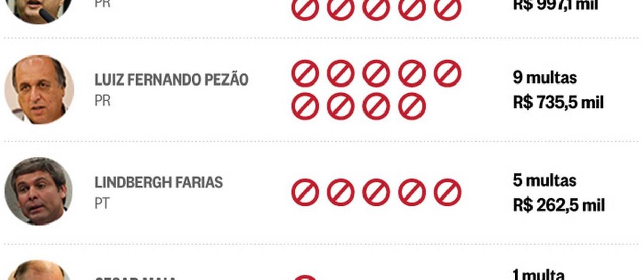 Pré-candidatos do Rio de Janeiro somam mais de R$ 2 milhões em multas relativas à prática de campanha antecipada Foto: O Globo
