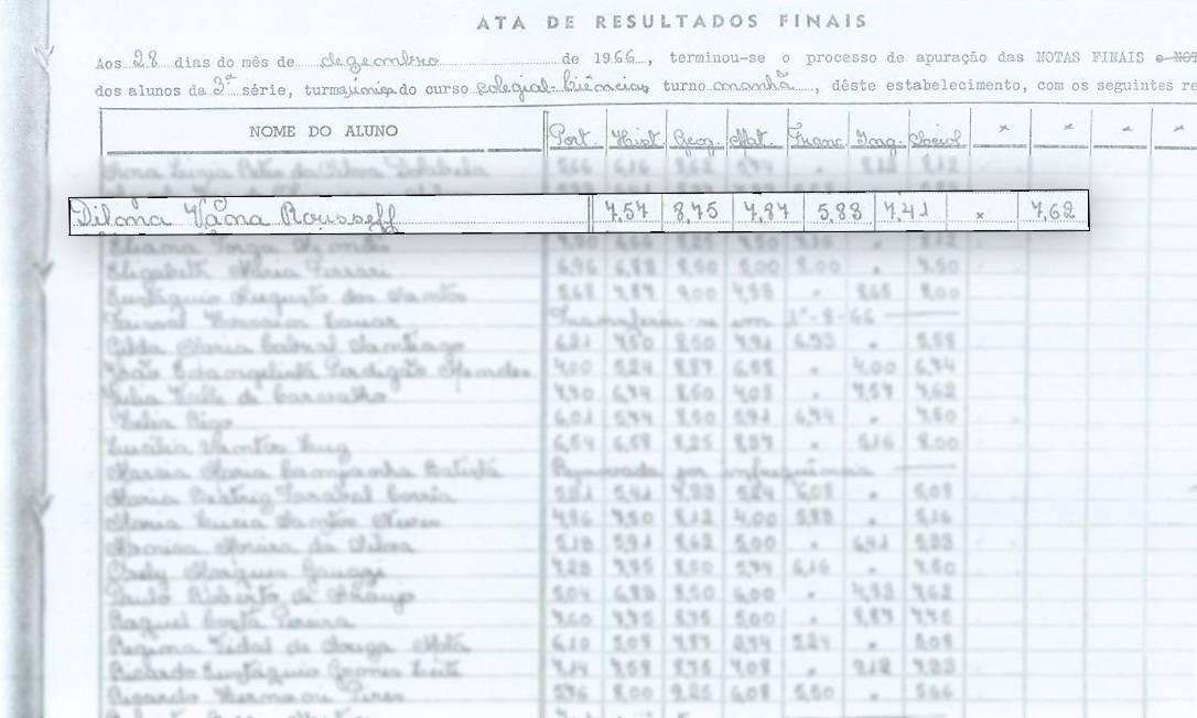 Boletim escolar de 1966 de Dilma Foto: Divulgação