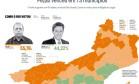 Como o Rio votou Foto: O Globo
