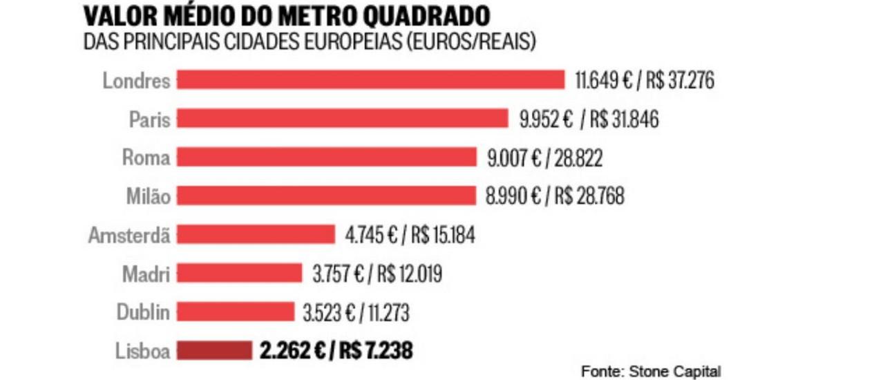 Foto: Arte O Globo