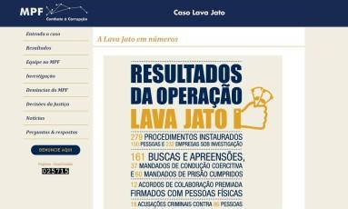 Site criado pelo Ministério Público Federal sobre o caso Foto: Internet / Reprodução