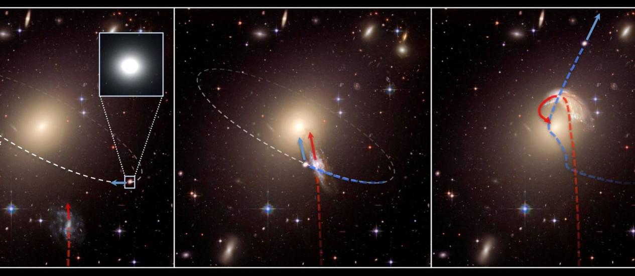 Ilustração do Centro Harvard-Smithsonian de Astrofísica mostra como a chegada de uma terceira galáxia a um sistema composto por uma galáxia elíptica gigante e uma pequena gláxia elíptica compacta em sua órbita pode lançar a galáxia menor em grande velocidade para foram do aglomerado rumo ao isolamento Foto: Nasa/ESA/CfA