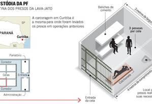 Carceragem da PF Foto: Editoria de arte