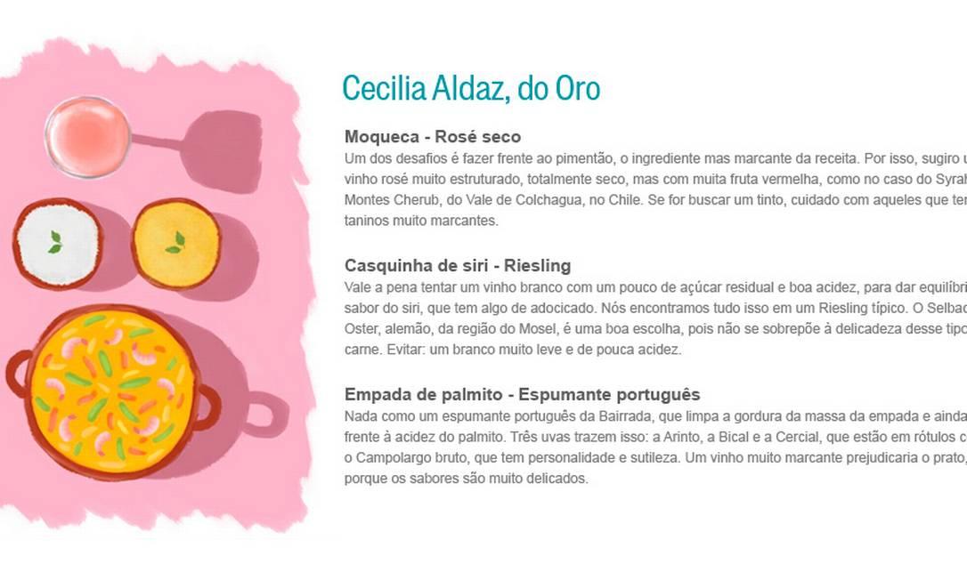 Cecilia Aldaz Ilustração de Nina Millen