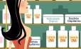 Novos cosméticos e tratamentos estéticos devem chegar às prateleiras ainda este ano