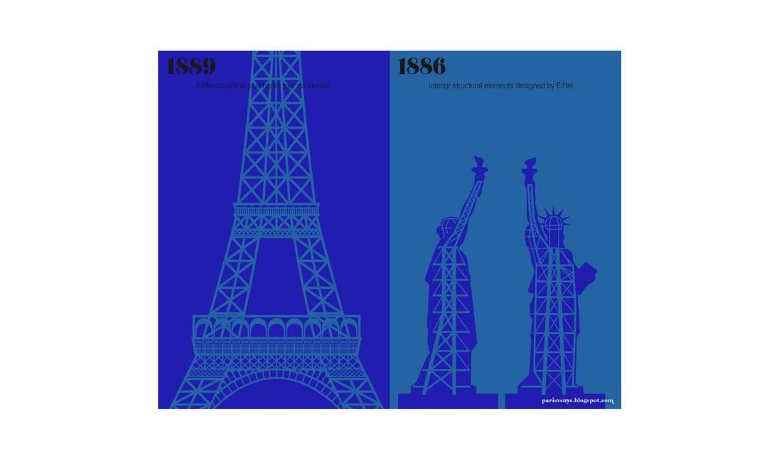 Os símbolos das duas cidades: a Torre Eiffel e a Estátua da Liberdade Reprdoução