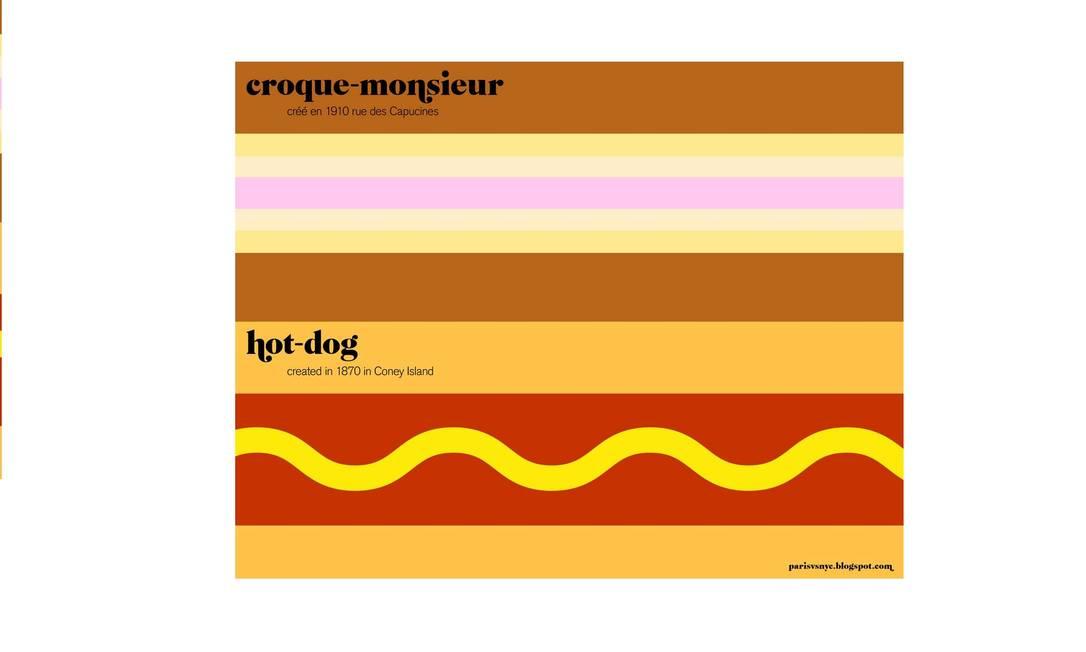 O croque-monsieur dos franceses e o hot-dog americano Reprodução