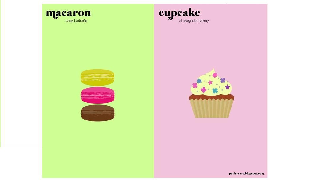 Os docinhos preferidos de parisienses e nova-iorquinos: o macaron e o cupcake, respectivamente Reprodução
