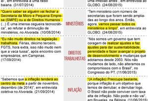 Os tons de Dilma Foto: Editoria de Arte