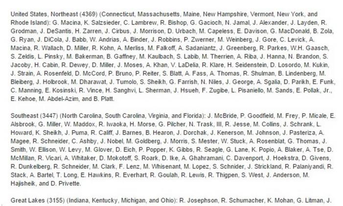 976 autores em artigo de nove páginas Foto: Reprodução
