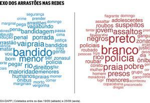 À esquerda, palavras mais usadas por quem defende o uso de força; à direita, as expressões mais publicadas por quem critica a ação do Estado Foto: REPRODUÇÃO