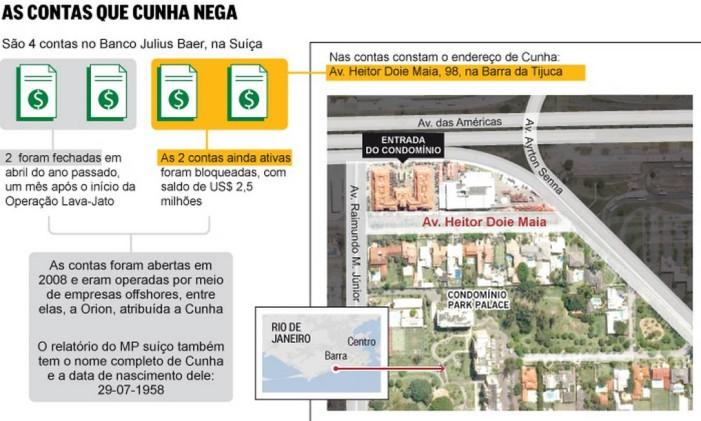 Contas que Cunha nega Foto: Editoria de Arte