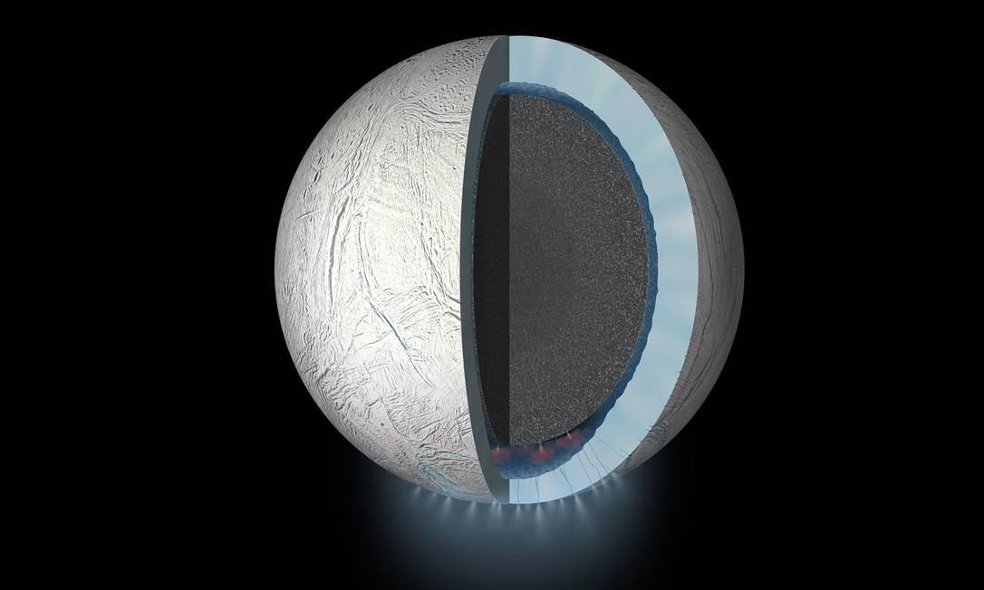 Ilustração de Encélado, uma das luas de Saturno, mostra como os cientistas acreditam que seja sua estrutura, com um núcleo rochoso cercado por um oceano, com a água mantida em estado líquido por atividade geológica, e preso sob uma crosta de gelo com fissuras em seu Polo Sul, de onde ela lança material para o espaço Foto: Nasa/JPL-Caltech