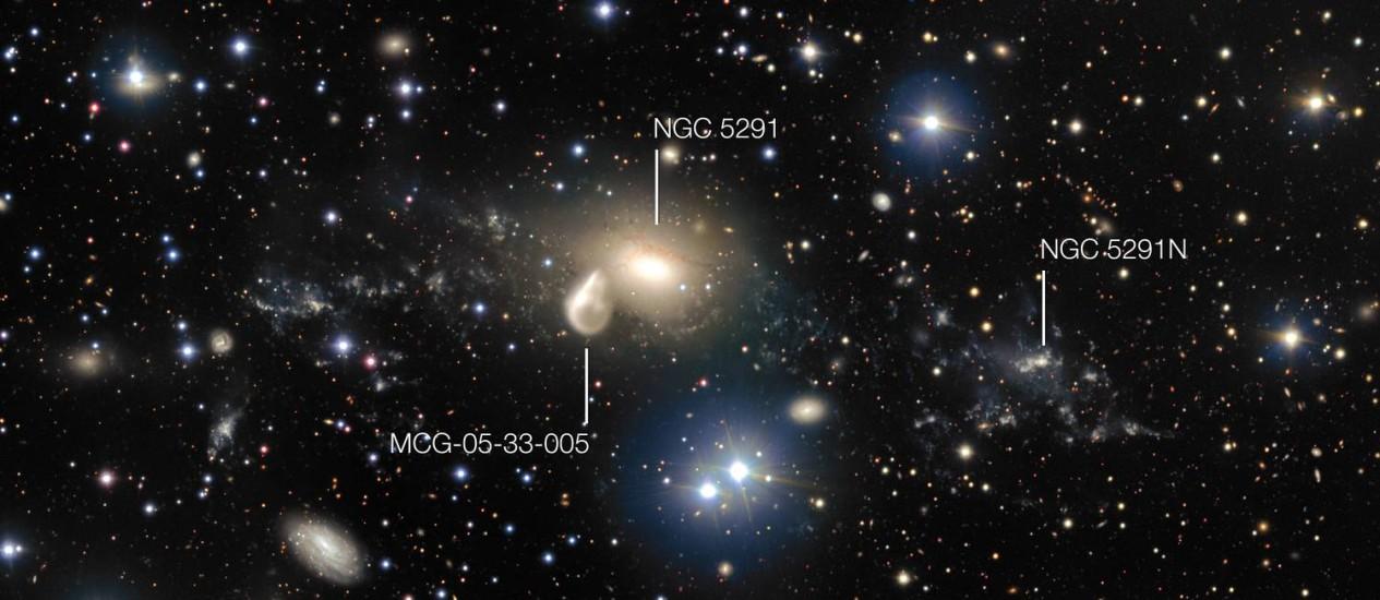 Imagem feita com o telescópio VLT mostra a galáxia NGC 5291 com sua jovem galáxia satélite anã NGC 5291N, formada a partir do material ejetado pela colisão, e a aparente interação atual com a irregular Galáxia da Concha, designada MCG-05-33-005 Foto: ESO
