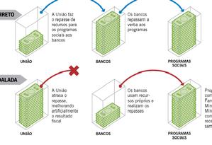 Infográfico mostra as razões alegadas contra a presidente Dilma Foto: Reprodução