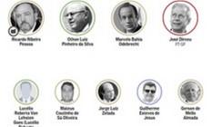 Personagens da Lava-Jato Foto: O Globo