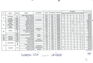 Planilha com supostos pagamentos da Odebrecht a políticos Foto: Reprodução