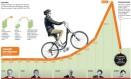 Infográfico explica a evolução das 'pedaladas' fiscais Foto: Editoria de Arte
