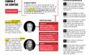 Infográfico mostra a relação de Cunha com suas contas no exterior Foto: Reprodução