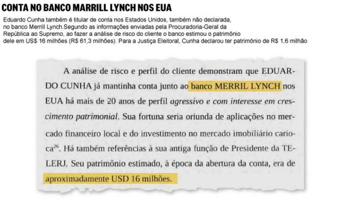 Eduardo Cunha como titular de conta nos EUA Foto: Reprodução