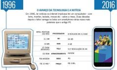 Site O Globo 20 anos: o avanço da tecnologia e a notícia Foto: Reprodução