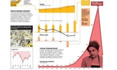 Infográfico mostra dados da crise econômica Foto: Editoria de Arte