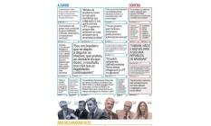 Infográfico reúne frases dos senadores no julgamento do impeachment Foto: Editoria de Arte