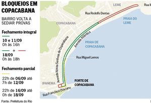 Bloqueios no trânsito em Copacabana para a Paralimpíada Foto: Editoria de arte