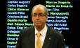 Apesar de a maioria dos deputados declarar que votará pela cassação do seu mandato, Cunha ainda tenta virar o jogo