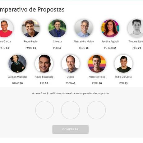 Plataforma permite comparativo de propostas Foto: Reprodução