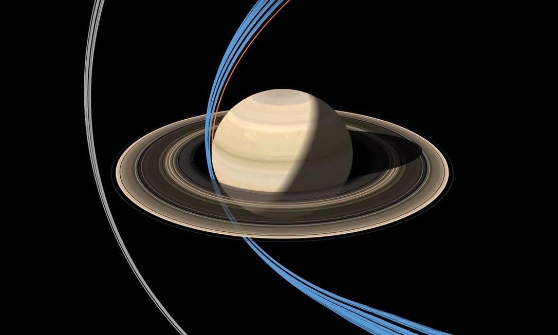 Ilustração mostra as órbitas das fases finais da missão da Cassini no sistema de Saturno: em cinza, as 20 passagens pela beira externa dos anéis; em azul, as 22 órbitas já no espaço entre o planeta e a região interna dos anéis; e, em laranja, o mergulho final na atmosfera do gigante gasoso Foto: NASA/JPL-Caltech