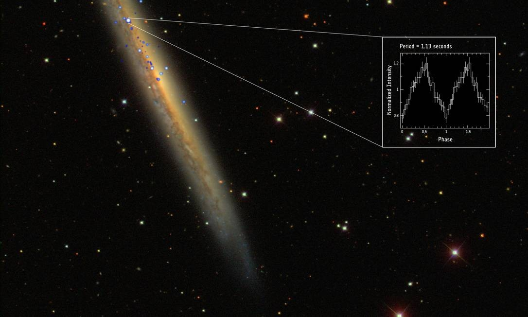 Imagem da galáxia NGC 5907 com a localização do pulsar, seu período e luminosidade em destaque Foto: ESA/XMM-Newton/NASA/Chandra/SDSS