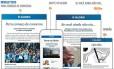 Modelos das novas newsletters do GLOBO