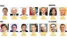 """Brasil e Peru """"lideram"""" o ranking de ex-presidentes citados à Justiça Foto: Editoria de Arte"""