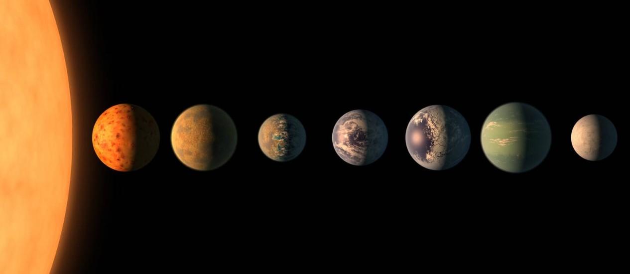 Ilustração mostra os sete planetas com tamanhos calculados como parecidos com o da Terra recentemente descobertos no órbita da estrela Trappist-1: dois mais externos teriam conseguido reter atmosferas, sendo que o penúltimo, designado Trappist-1g, é o ún Foto: Nasa/JPL-Caltech