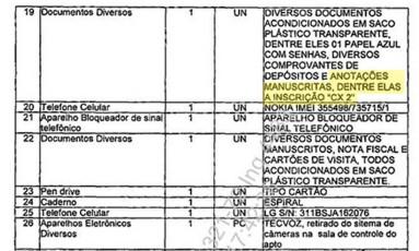 Lista de material apreendido na casa do senador afastado Aécio Neves, em Ipanema no Rio de Janeiro Foto: Reprodução